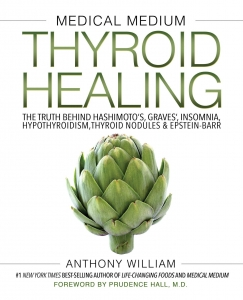 Thyroid Healing, aiprecipecollection.com